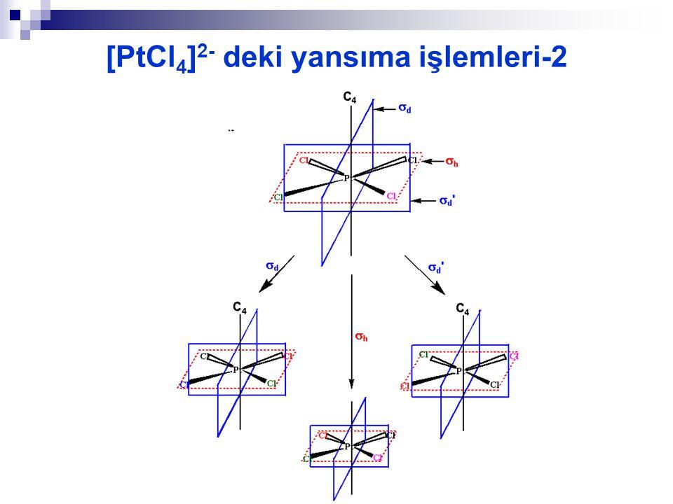 [PtCl4]2- deki yansıma işlemleri-2